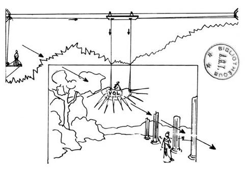 Les expressions techniques employ es sur un plateau de th tre for Decor de theatre